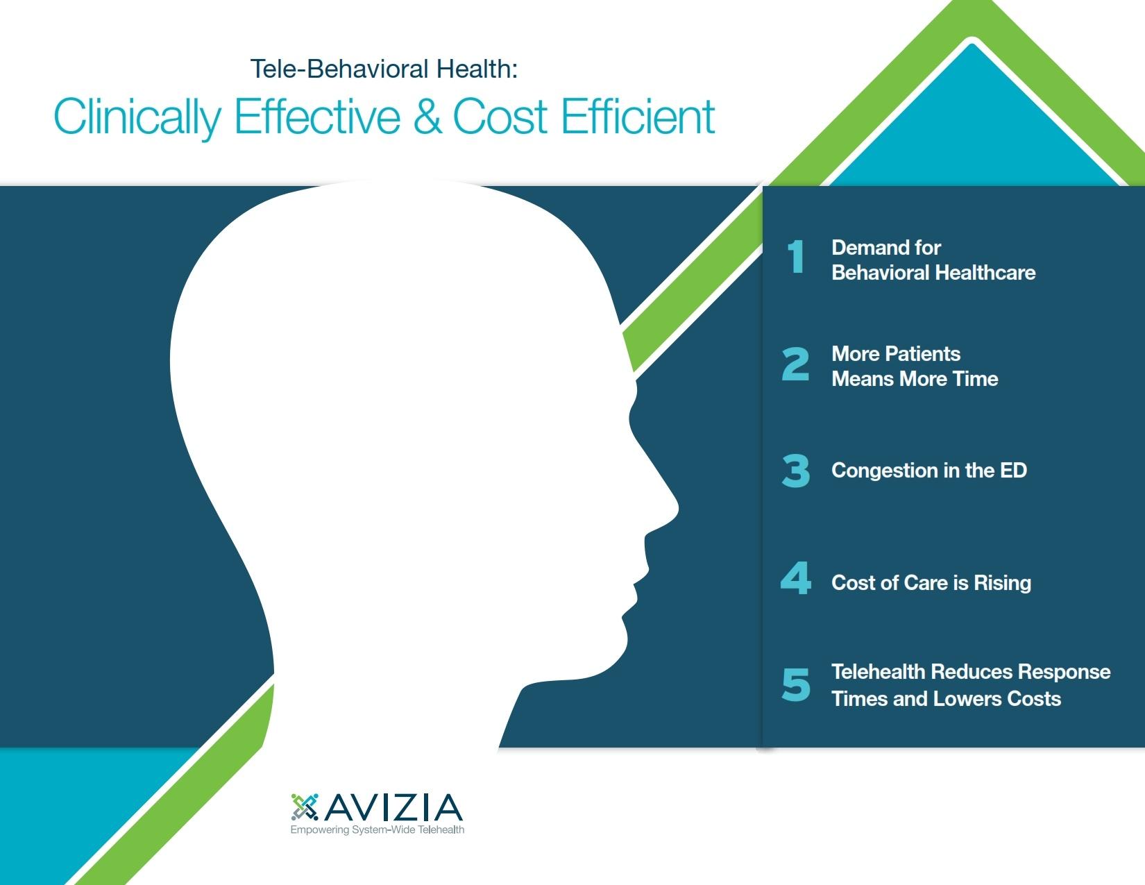 EB_Cover_Tele-Behavioral Health.jpg